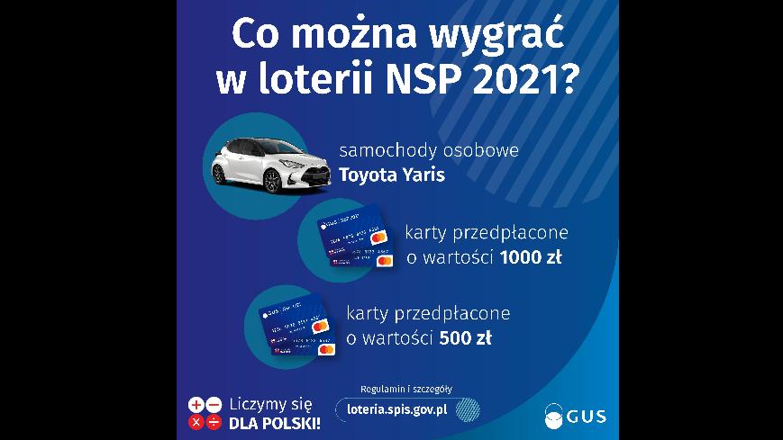 Infografika: Spisz się przez Internet i graj o nagrody w loterii!